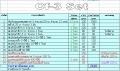 ขายส่งธุรกิจขายน้ำหอมซีซี สูตรทั่วไป Cf-3 Set 12 กลิ่น 2330 บาท
